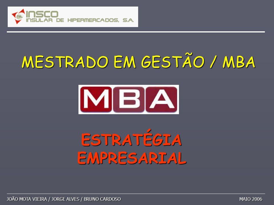 MESTRADO EM GESTÃO / MBA JOÃO MOTA VIEIRA / JORGE ALVES / BRUNO CARDOSO MAIO 2006 ESTRATÉGIA EMPRESARIAL