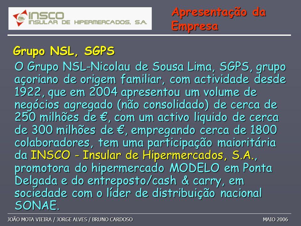 O Grupo NSL-Nicolau de Sousa Lima, SGPS, grupo açoriano de origem familiar, com actividade desde 1922, que em 2004 apresentou um volume de negócios ag