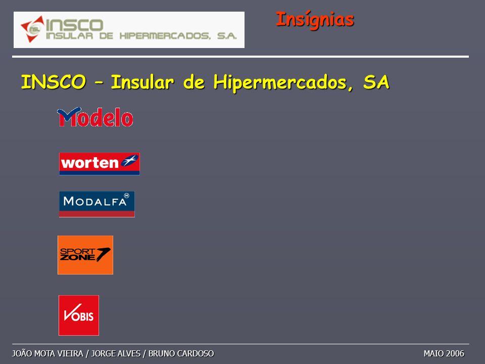 INSCO – Insular de Hipermercados, SA JOÃO MOTA VIEIRA / JORGE ALVES / BRUNO CARDOSO MAIO 2006 Insígnias