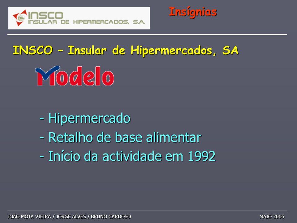 INSCO – Insular de Hipermercados, SA JOÃO MOTA VIEIRA / JORGE ALVES / BRUNO CARDOSO MAIO 2006 Insígnias - Hipermercado - Retalho de base alimentar - I