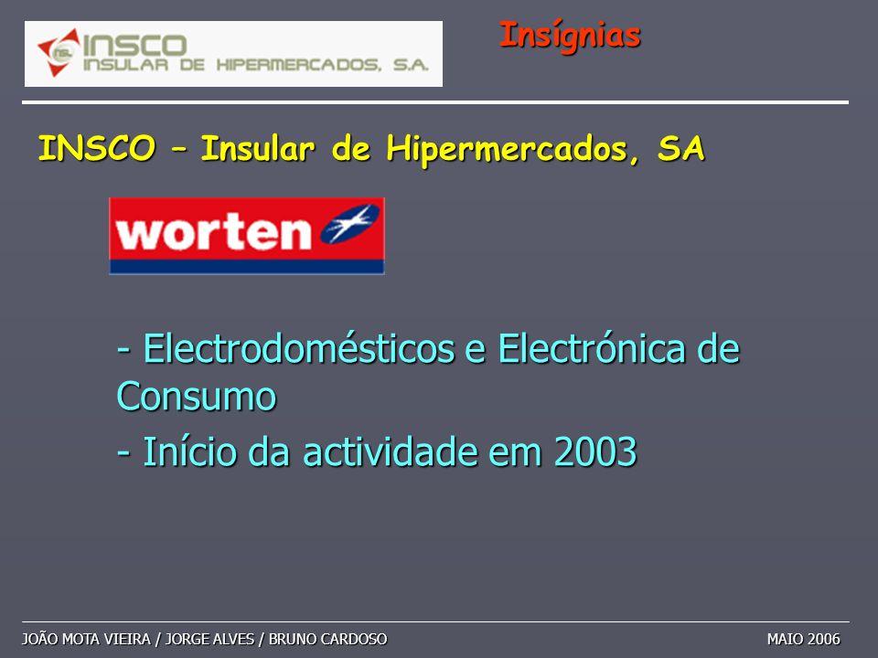 INSCO – Insular de Hipermercados, SA JOÃO MOTA VIEIRA / JORGE ALVES / BRUNO CARDOSO MAIO 2006 Insígnias - Electrodomésticos e Electrónica de Consumo -