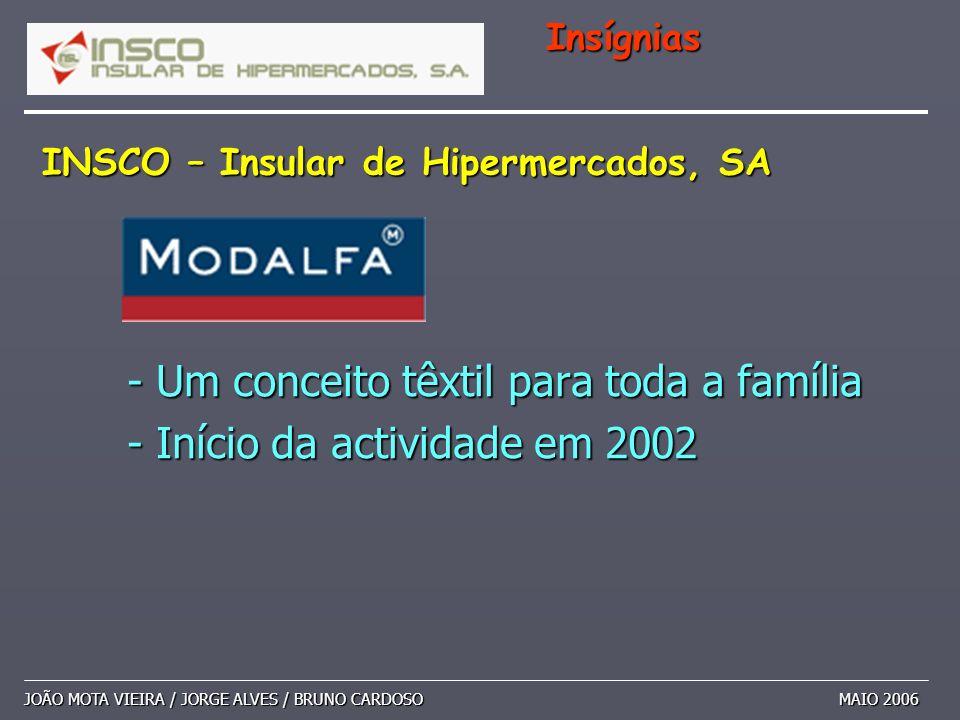 INSCO – Insular de Hipermercados, SA JOÃO MOTA VIEIRA / JORGE ALVES / BRUNO CARDOSO MAIO 2006 Insígnias - Um conceito têxtil para toda a família - Iní