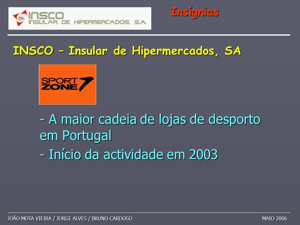 INSCO – Insular de Hipermercados, SA JOÃO MOTA VIEIRA / JORGE ALVES / BRUNO CARDOSO MAIO 2006 Insígnias - A maior cadeia de lojas de desporto em Portu