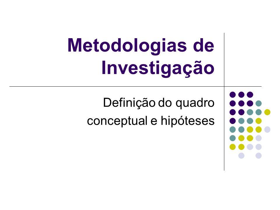 Definição do quadro conceptual e hipóteses Teste hipóteses na investigação qualitativa No caso de investigações qualitativas o teste de hipóteses passa pela procura de informação que refute a hipótese.