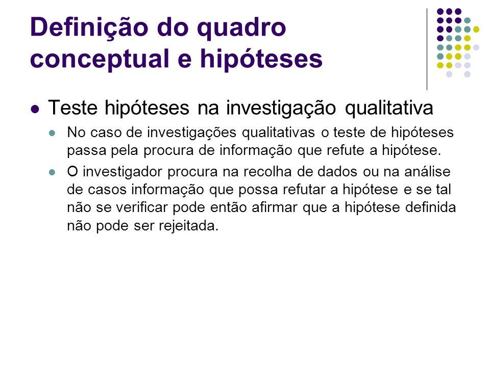Definição do quadro conceptual e hipóteses Teste hipóteses na investigação qualitativa No caso de investigações qualitativas o teste de hipóteses pass