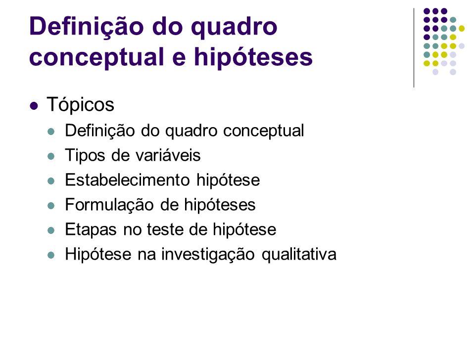 Definição do quadro conceptual e hipóteses Tópicos Definição do quadro conceptual Tipos de variáveis Estabelecimento hipótese Formulação de hipóteses