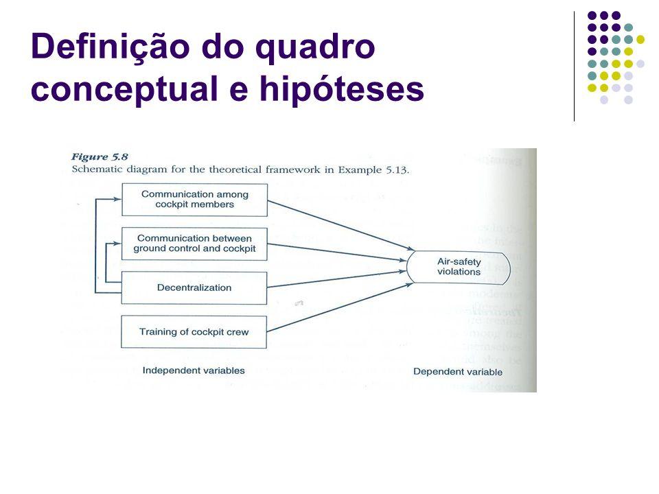 Definição do quadro conceptual e hipóteses
