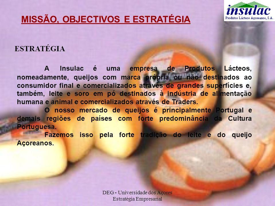 DEG - Universidade dos Açores Estratégia Empresarial ESTRATÉGIA A Insulac é uma empresa de Produtos Lácteos, nomeadamente, queijos com marca própria o