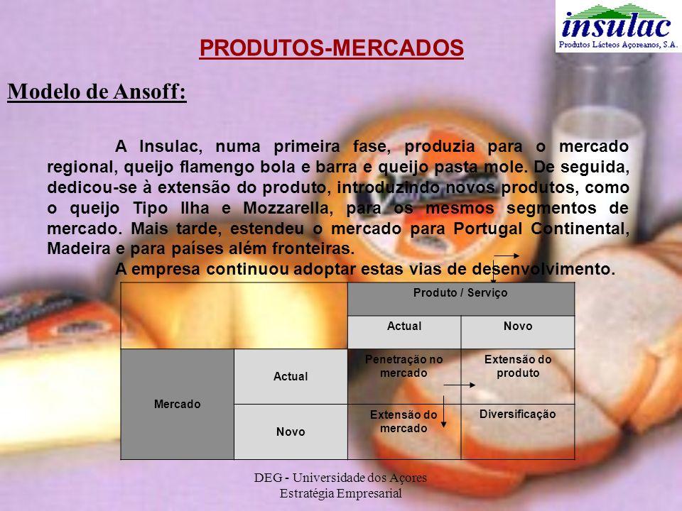 DEG - Universidade dos Açores Estratégia Empresarial PRODUTOS-MERCADOS Modelo de Ansoff: A Insulac, numa primeira fase, produzia para o mercado region