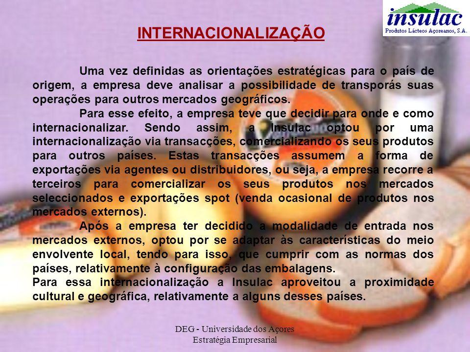 DEG - Universidade dos Açores Estratégia Empresarial INTERNACIONALIZAÇÃO Uma vez definidas as orientações estratégicas para o país de origem, a empres