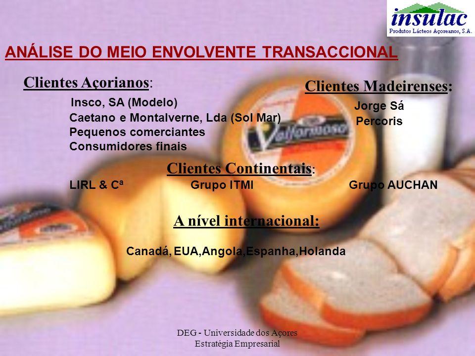 DEG - Universidade dos Açores Estratégia Empresarial ANÁLISE DO MEIO ENVOLVENTE TRANSACCIONAL Clientes Açorianos: Insco, SA (Modelo) Caetano e Montalv