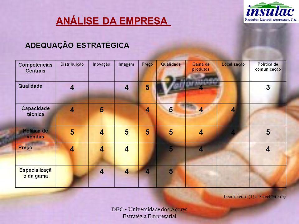 DEG - Universidade dos Açores Estratégia Empresarial ADEQUAÇÃO ESTRATÉGICA ANÁLISE DA EMPRESA Competências Centrais DistribuiçãoInovaçãoImagemPreçoQua