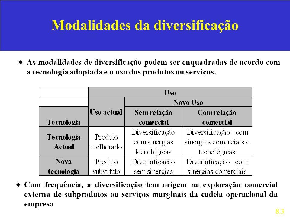 As modalidades de diversificação podem ser enquadradas de acordo com a tecnologia adoptada e o uso dos produtos ou serviços. 8.3 Com frequência, a div