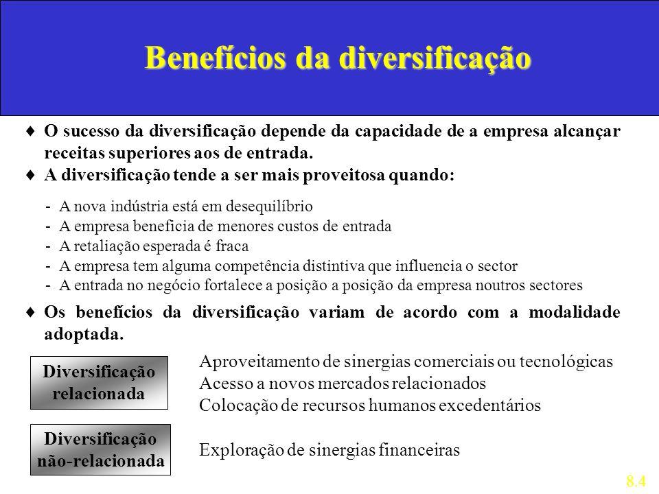O sucesso da diversificação depende da capacidade de a empresa alcançar receitas superiores aos de entrada. A diversificação tende a ser mais proveito