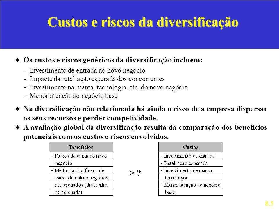 Os custos e riscos genéricos da diversificação incluem: 8.5 Custos e riscos da diversificação Na diversificação não relacionada há ainda o risco de a