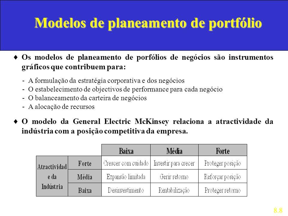 Modelos de planeamento de portfólio Os modelos de planeamento de porfólios de negócios são instrumentos gráficos que contribuem para: 8.8 O modelo da