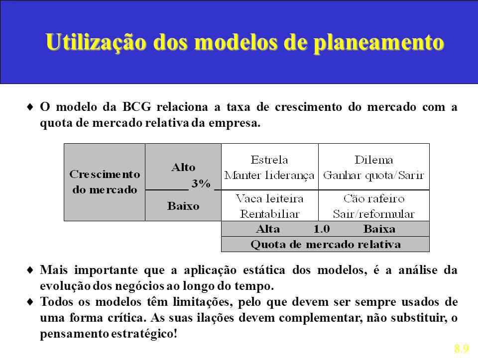 Utilização dos modelos de planeamento O modelo da BCG relaciona a taxa de crescimento do mercado com a quota de mercado relativa da empresa. 8.9 Mais