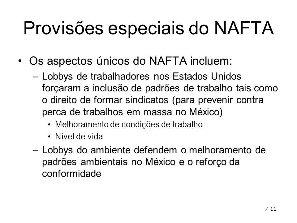 Provisões especiais do NAFTA Os aspectos únicos do NAFTA incluem: –Lobbys de trabalhadores nos Estados Unidos forçaram a inclusão de padrões de trabal