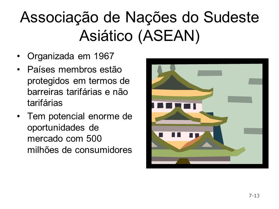 Associação de Nações do Sudeste Asiático (ASEAN) Organizada em 1967 Países membros estão protegidos em termos de barreiras tarifárias e não tarifárias