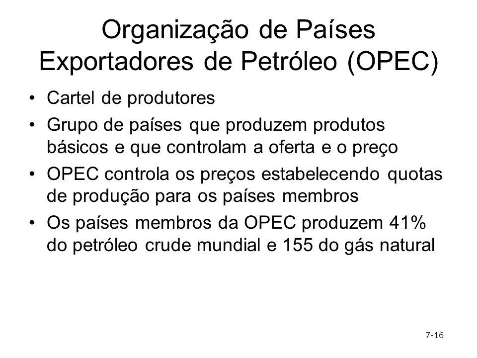 Organização de Países Exportadores de Petróleo (OPEC) Cartel de produtores Grupo de países que produzem produtos básicos e que controlam a oferta e o