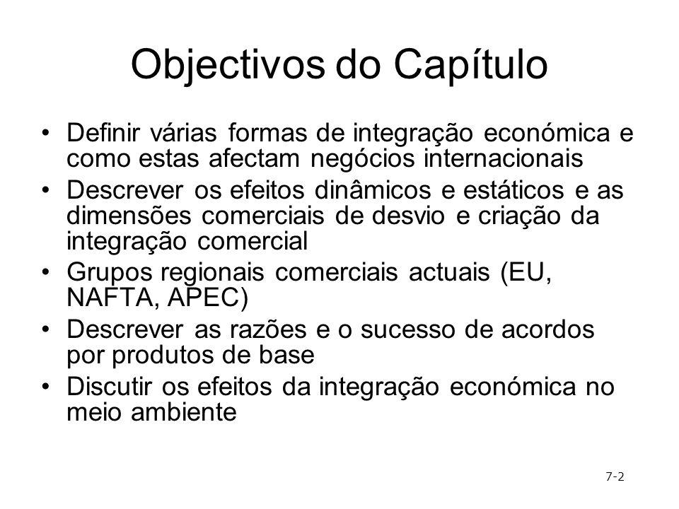 Objectivos do Capítulo Definir várias formas de integração económica e como estas afectam negócios internacionais Descrever os efeitos dinâmicos e est