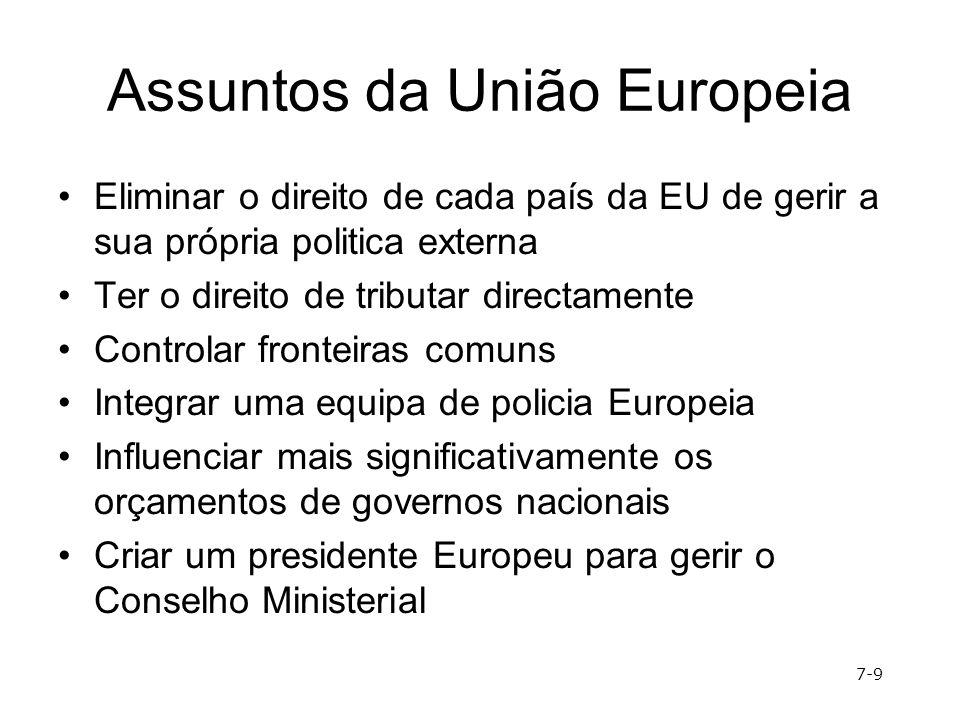 Assuntos da União Europeia Eliminar o direito de cada país da EU de gerir a sua própria politica externa Ter o direito de tributar directamente Contro