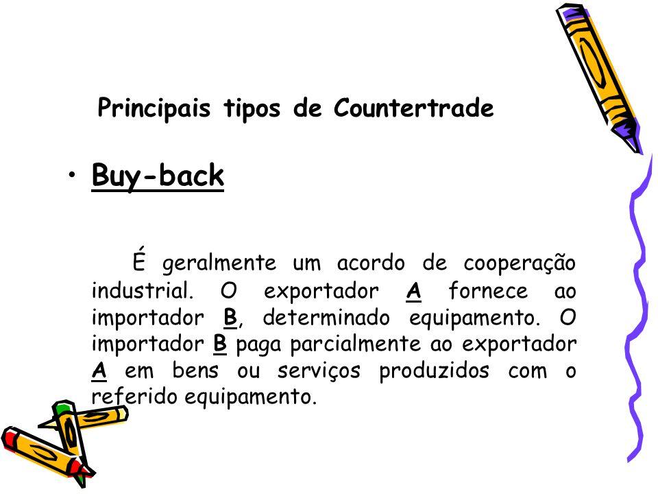 Principais tipos de Countertrade Buy-back É geralmente um acordo de cooperação industrial. O exportador A fornece ao importador B, determinado equipam