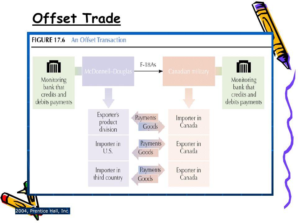 Offset Trade