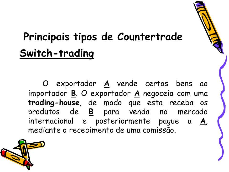 Principais tipos de Countertrade Switch-trading O exportador A vende certos bens ao importador B. O exportador A negoceia com uma trading-house, de mo