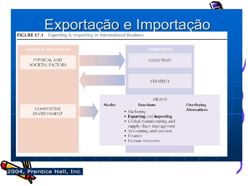 Vendas Directas É quando um exportador vende no estrangeiro através de representantes de vendas, distribuidores, retalhistas estrangeiros ou para os consumidores finais.