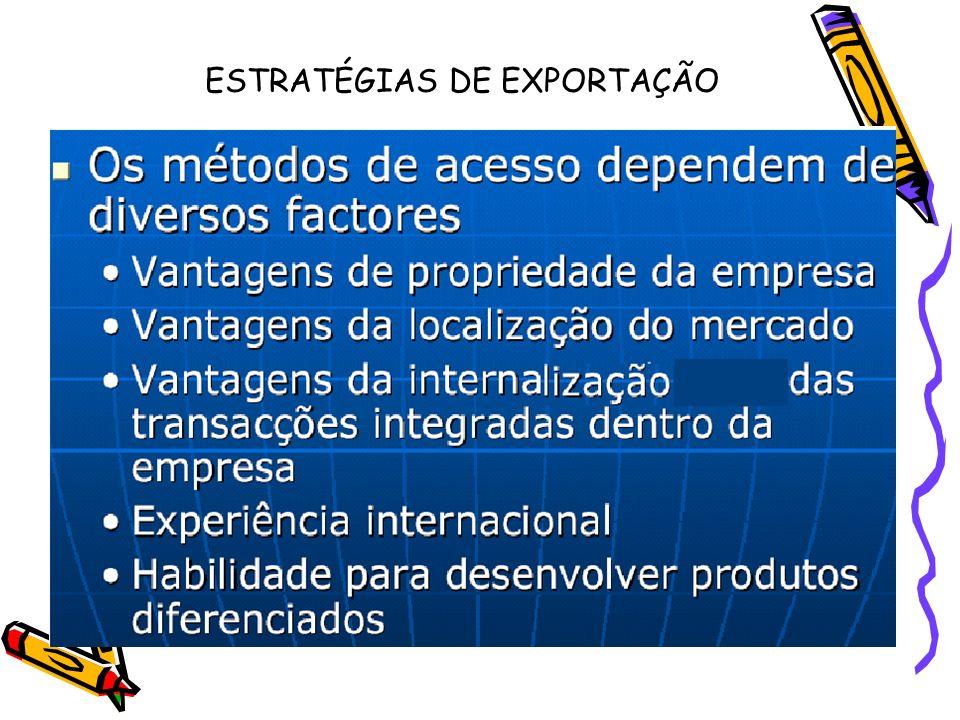 Vendas Indirectas É quando o exportador vende os bens através de intermediário doméstico independente no seu país (do exportador) que depois exporta para os mercados internacionais.
