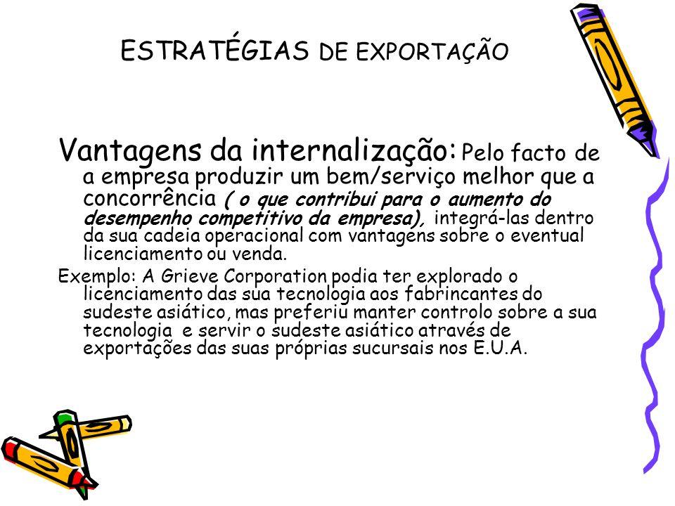 Vantagens da internalização: Pelo facto de a empresa produzir um bem/serviço melhor que a concorrência ( o que contribui para o aumento do desempenho