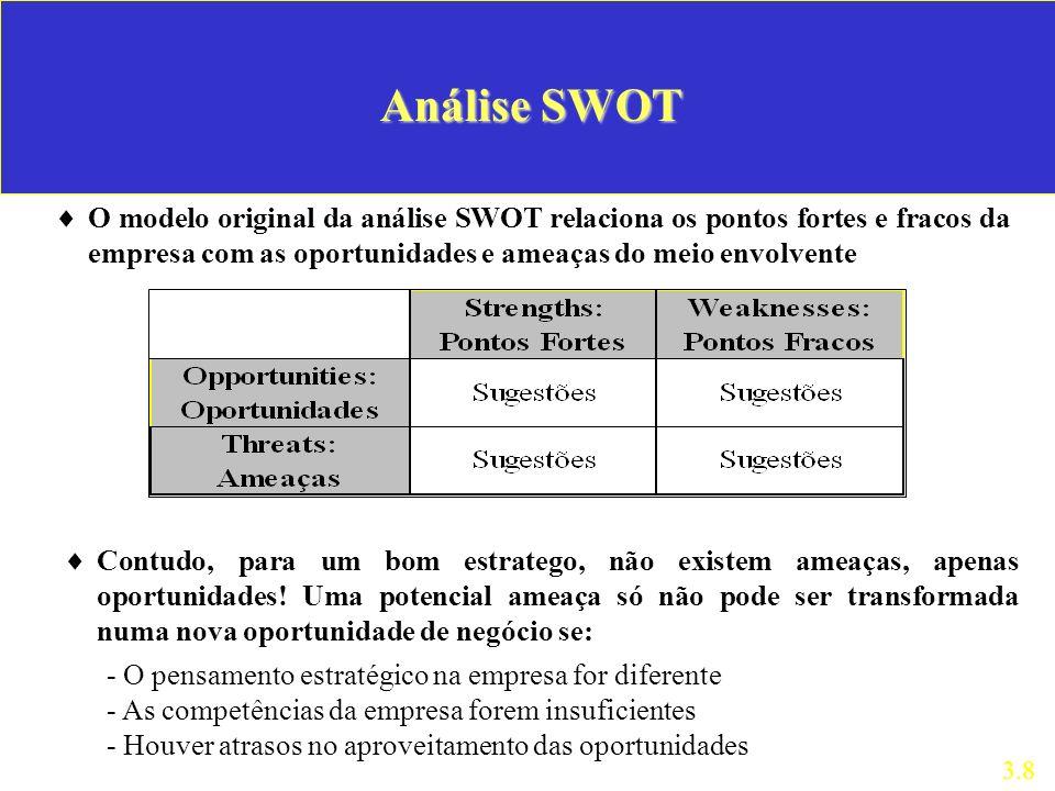 Análise SWOT O modelo original da análise SWOT relaciona os pontos fortes e fracos da empresa com as oportunidades e ameaças do meio envolvente Contudo, para um bom estratego, não existem ameaças, apenas oportunidades.