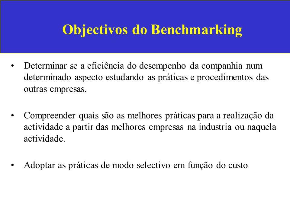 Objectivos do Benchmarking Determinar se a eficiência do desempenho da companhia num determinado aspecto estudando as práticas e procedimentos das outras empresas.