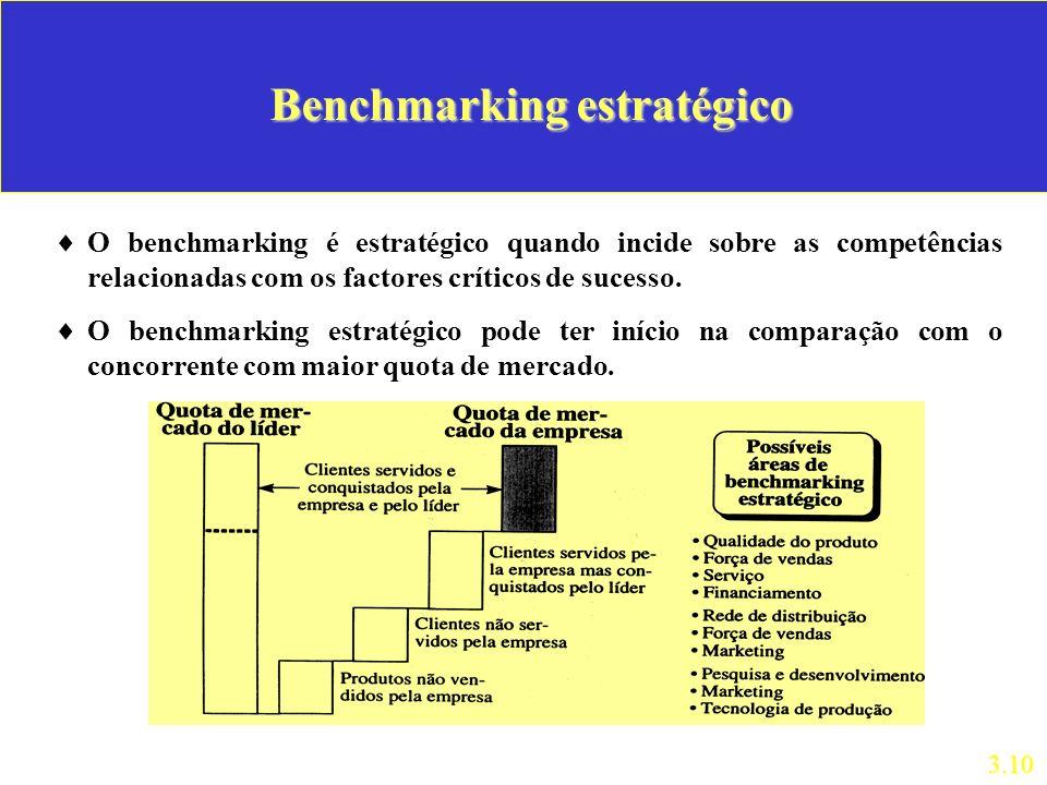 Benchmarking estratégico O benchmarking é estratégico quando incide sobre as competências relacionadas com os factores críticos de sucesso.