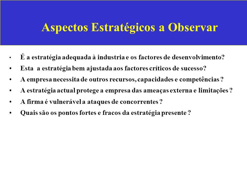 Aspectos Estratégicos a Observar É a estratégia adequada à industria e os factores de desenvolvimento.