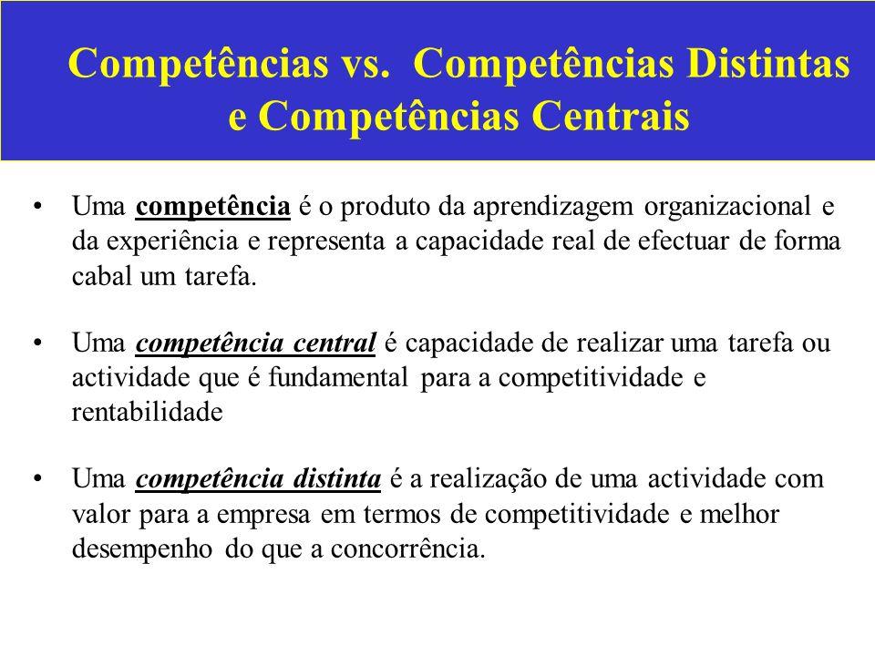 Competências vs.