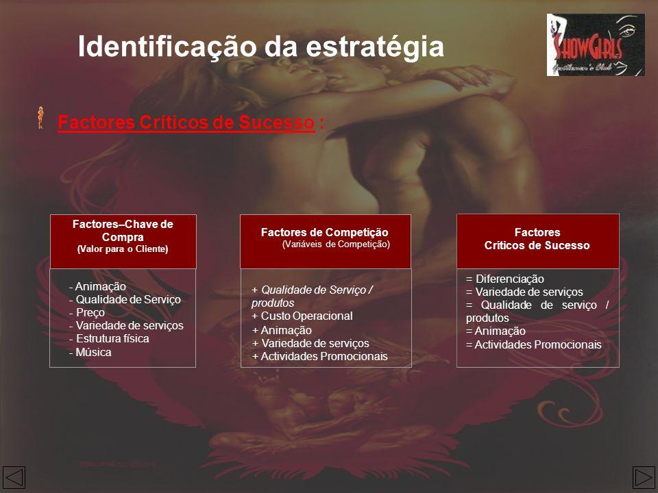 Factores Críticos de Sucesso : Factores–Chave de Compra (Valor para o Cliente) - Animação - Qualidade de Serviço - Preço - Variedade de serviços - Est