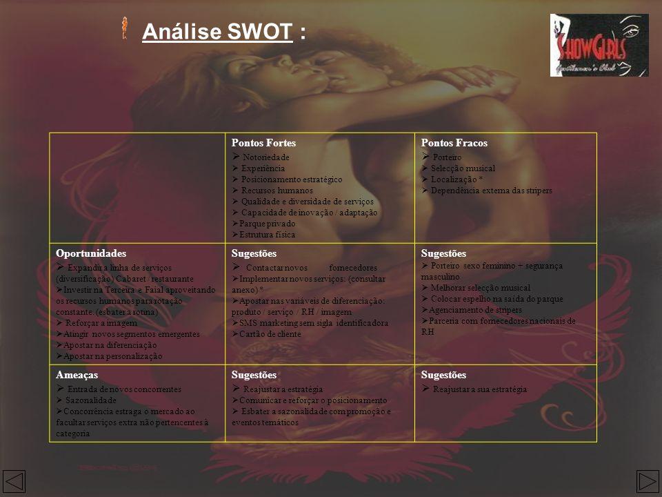 Análise SWOT : Pontos Fortes Notoriedade Experiência Posicionamento estratégico Recursos humanos Qualidade e diversidade de serviços Capacidade de ino