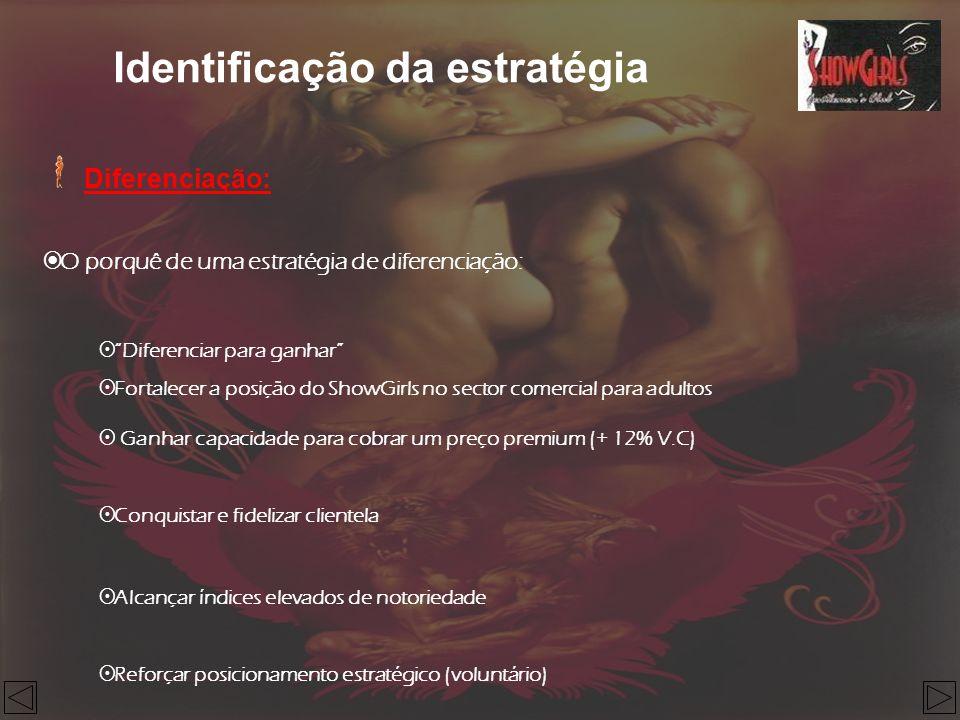 Diferenciação: Diferenciar para ganhar Fortalecer a posição do ShowGirls no sector comercial para adultos Ganhar capacidade para cobrar um preço premi