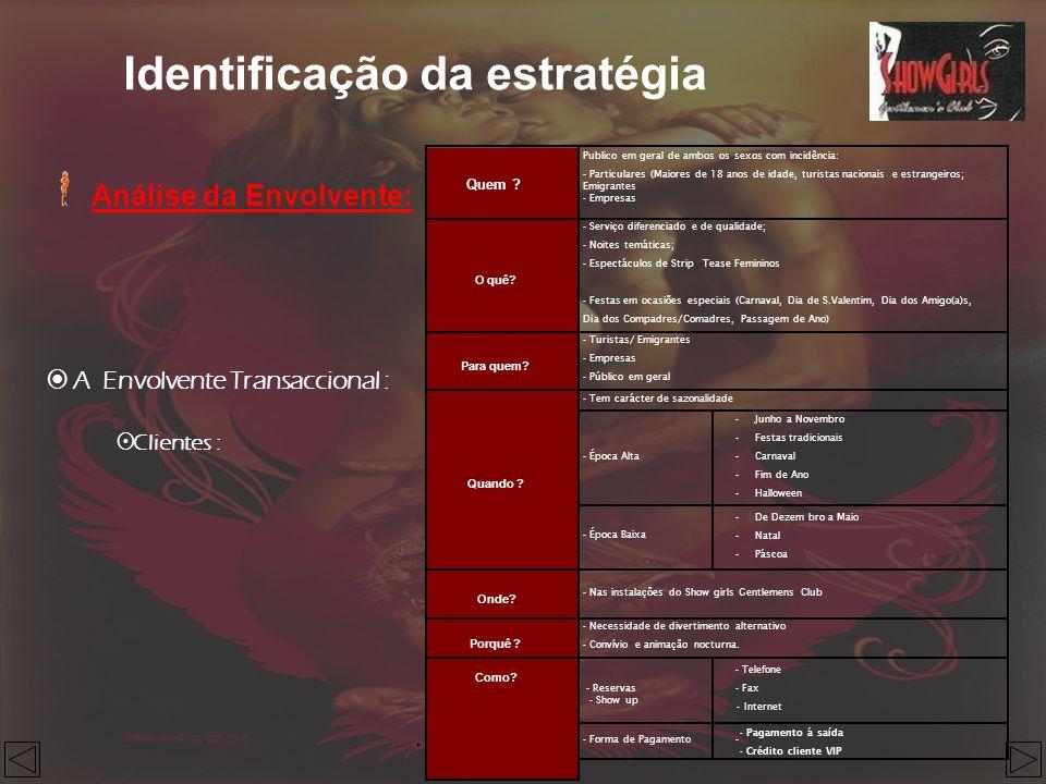 Identificação da estratégia Análise da Envolvente: A Envolvente Transaccional : Clientes : Quem ? - Pagamento á saída - Crédito cliente VIP