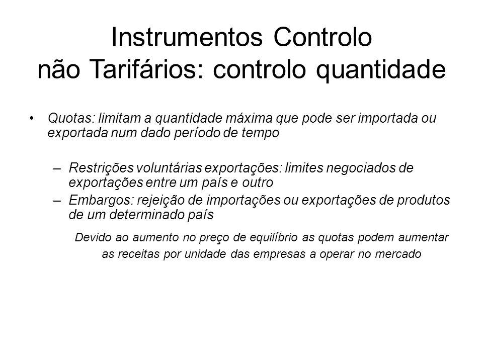 Instrumentos Controlo não Tarifários: controlo quantidade Quotas: limitam a quantidade máxima que pode ser importada ou exportada num dado período de