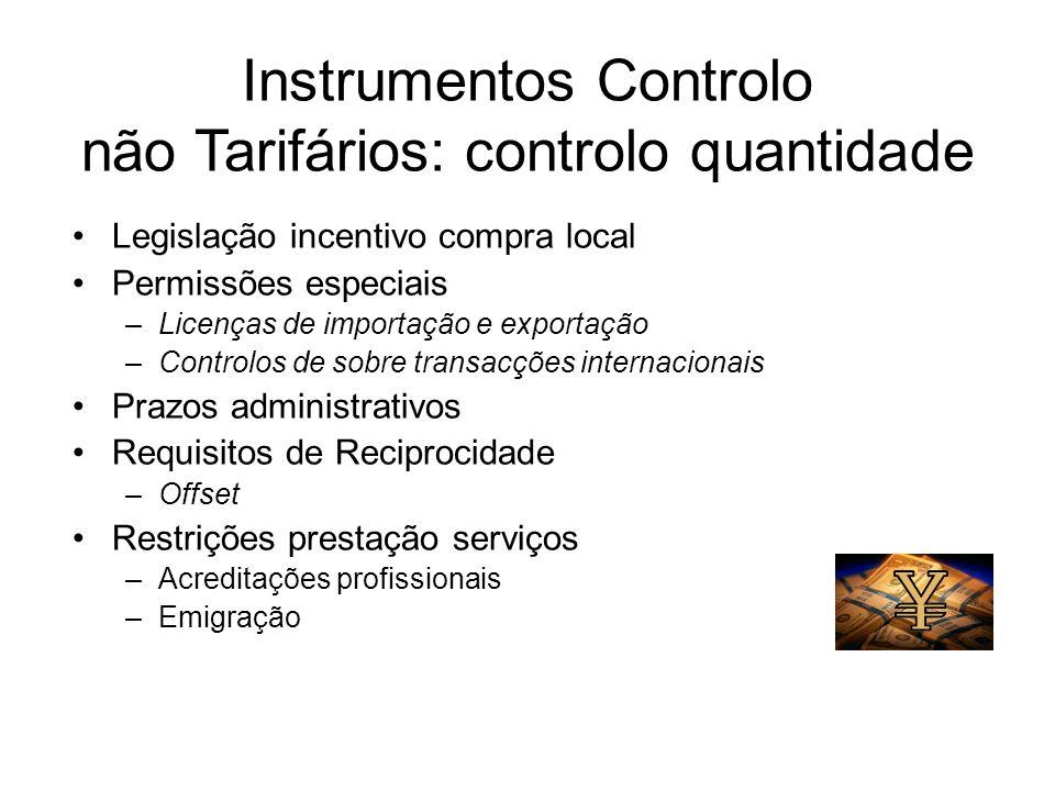Legislação incentivo compra local Permissões especiais –Licenças de importação e exportação –Controlos de sobre transacções internacionais Prazos admi