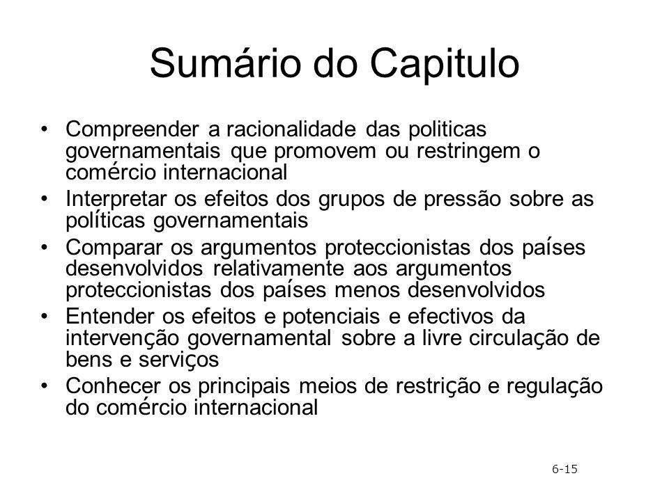 Sumário do Capitulo Compreender a racionalidade das politicas governamentais que promovem ou restringem o com é rcio internacional Interpretar os efei