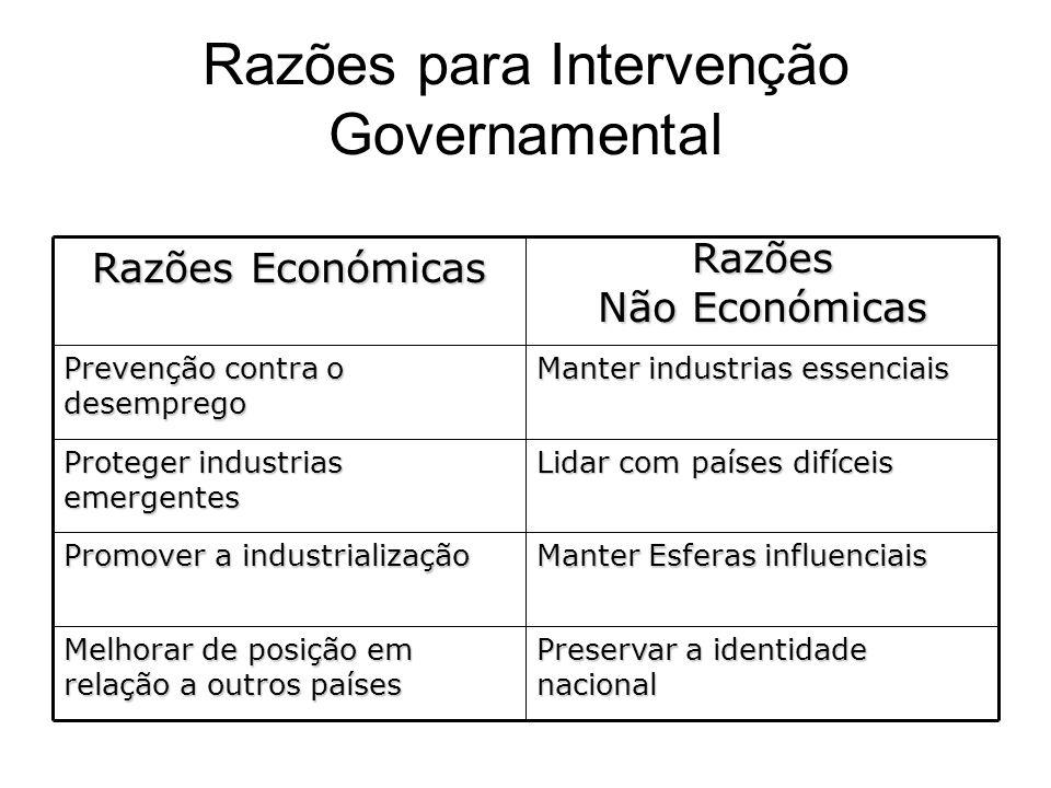 Instrumentos Controlo não Tarifários: sobre os preços Subsídios: assistência directa ou indirecta dos governos às empresas domésticas para ultrapassar imperfeições de mercado e obter mais competitividade.