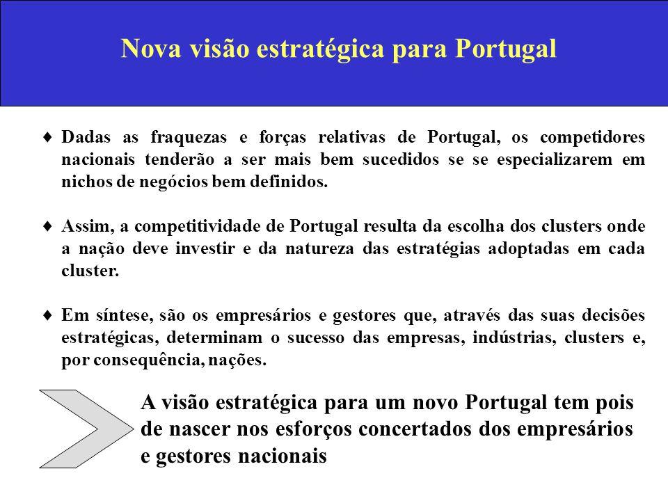Nova visão estratégica para Portugal Dadas as fraquezas e forças relativas de Portugal, os competidores nacionais tenderão a ser mais bem sucedidos se