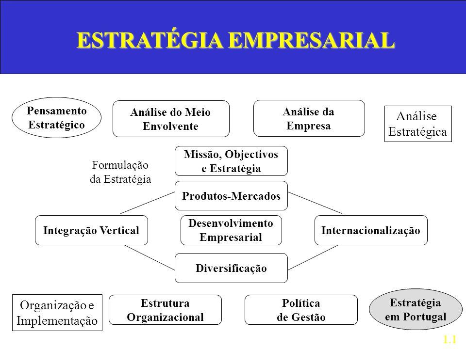Vantagem competitiva das nações O país de origem afecta o desempenho das empresas e a evolução das empresas influencia a competitividade do país.