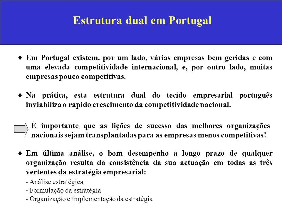 Estrutura dual em Portugal Em Portugal existem, por um lado, várias empresas bem geridas e com uma elevada competitividade internacional, e, por outro