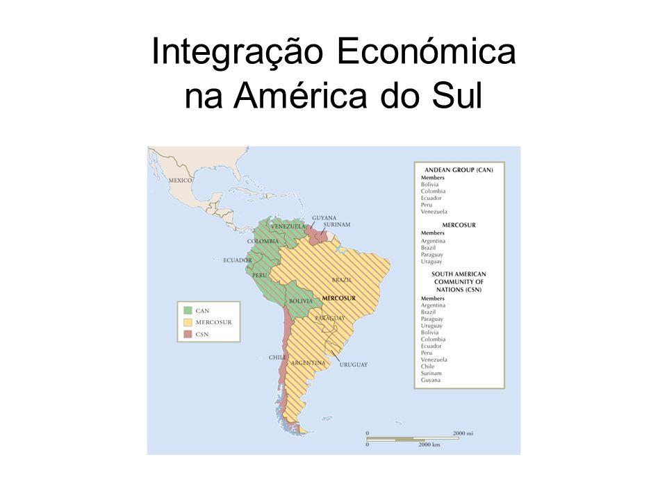 Integração Económica na América do Sul