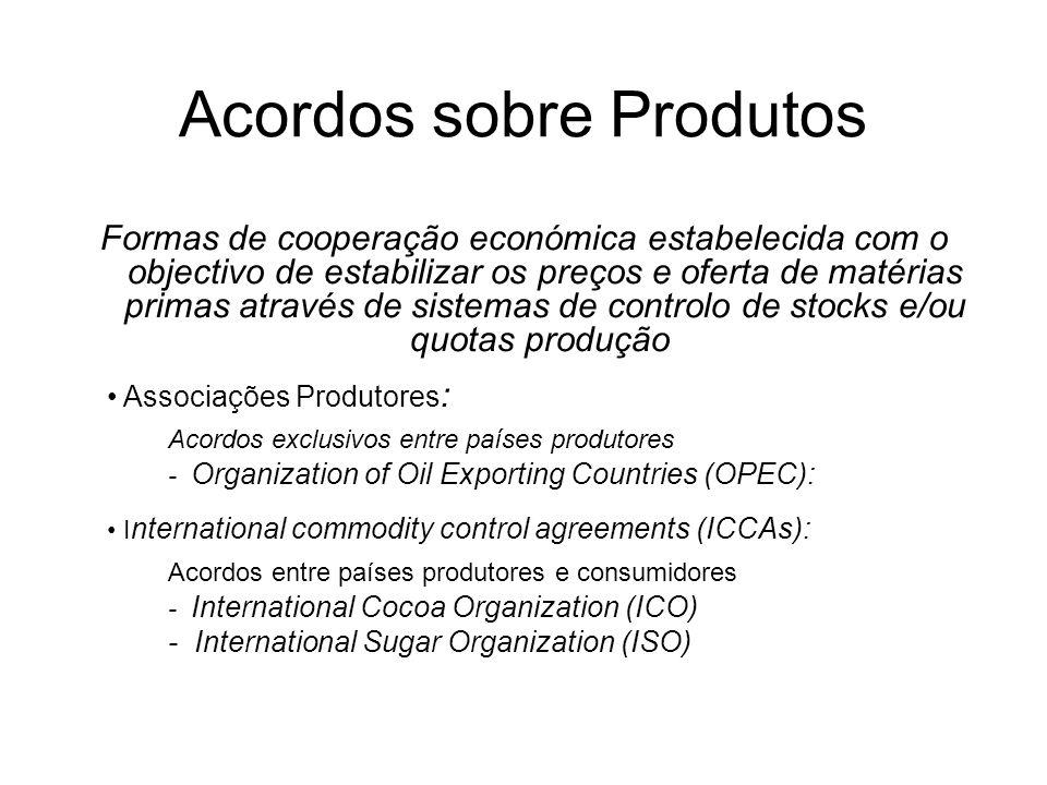 Acordos sobre Produtos Formas de cooperação económica estabelecida com o objectivo de estabilizar os preços e oferta de matérias primas através de sis